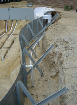 X-Brace® before backfill